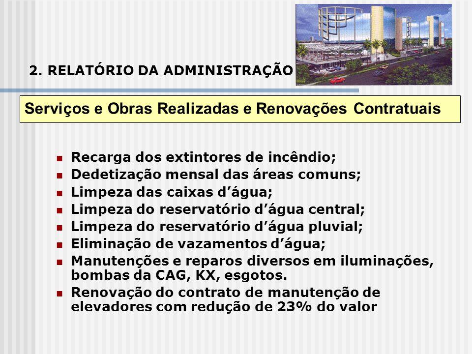 2. RELATÓRIO DA ADMINISTRAÇÃO Serviços e Obras Realizadas e Renovações Contratuais Recarga dos extintores de incêndio; Dedetização mensal das áreas co
