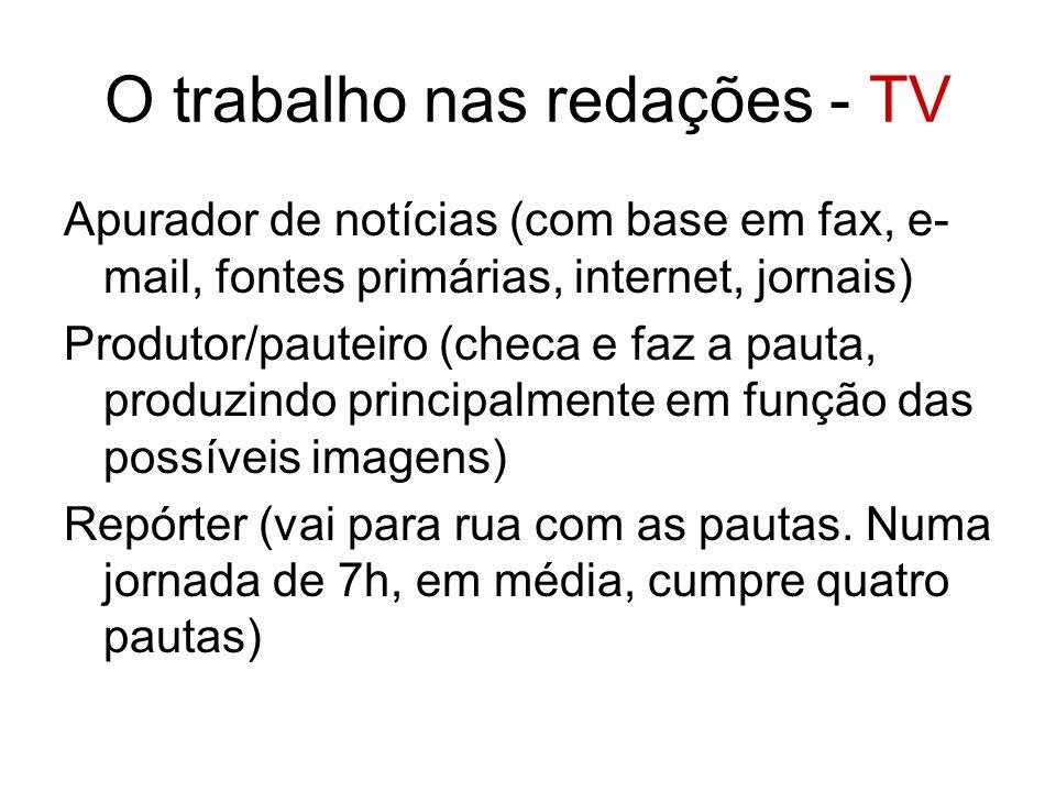 O trabalho nas redações - TV Apurador de notícias (com base em fax, e- mail, fontes primárias, internet, jornais) Produtor/pauteiro (checa e faz a pau