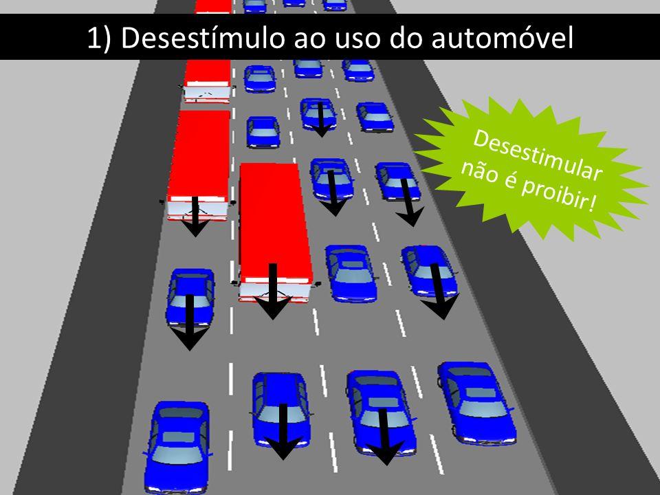 1) Desestímulo ao uso do automóvel Desestimular não é proibir!