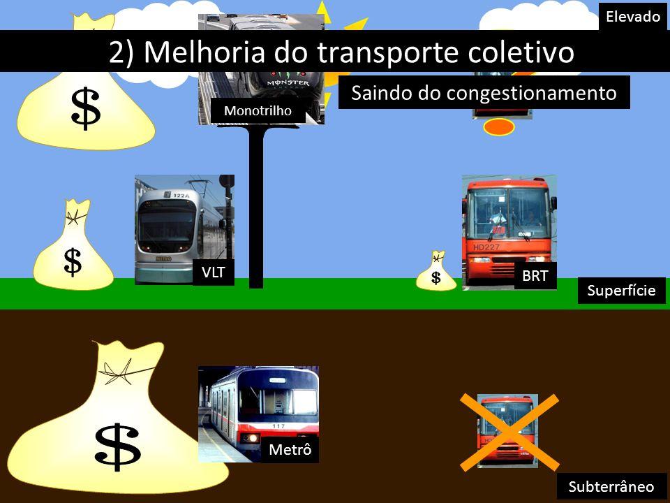Superfície Elevado Subterrâneo Nº1 TROCAR COM CLIQUES Nº2 Nº3 2) Melhoria do transporte coletivo Saindo do congestionamento VLT BRT Monotrilho Metrô