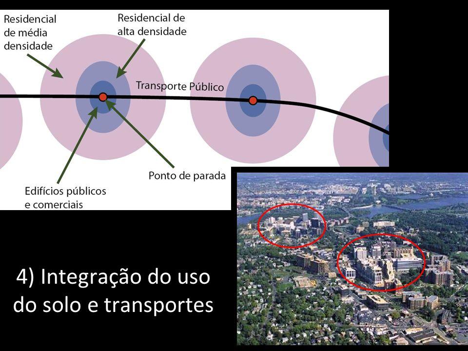 4) Integração do uso do solo e transportes