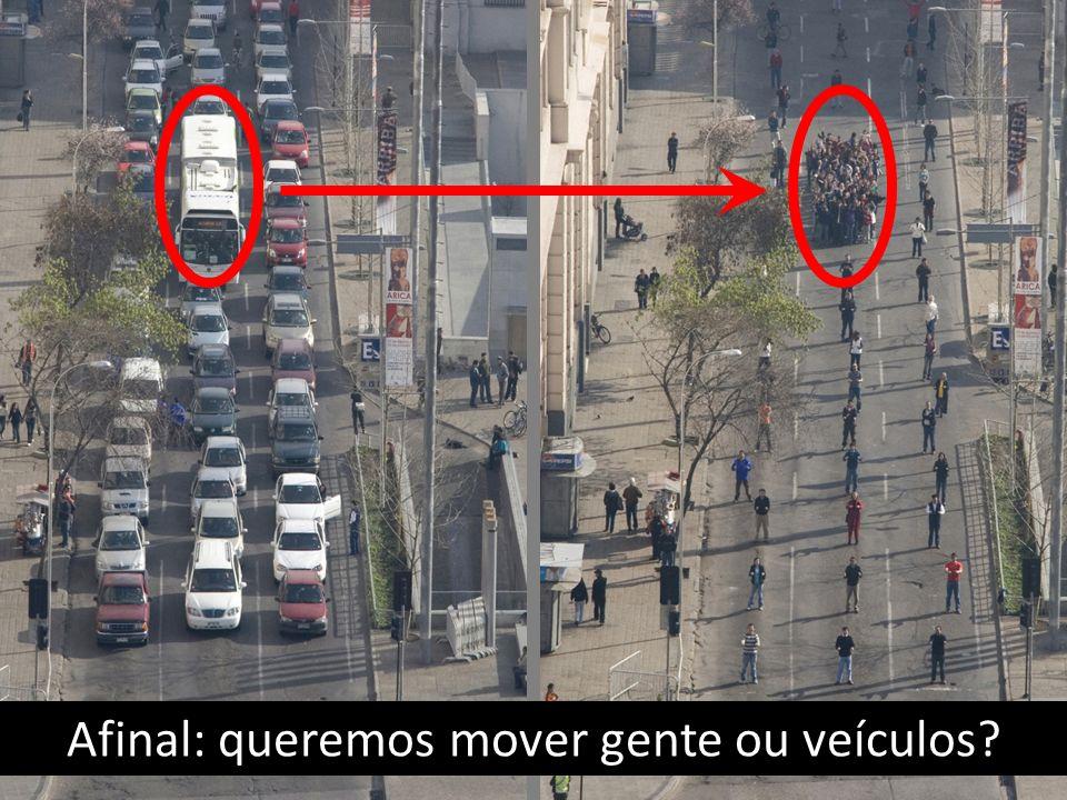 Afinal: queremos mover gente ou veículos?
