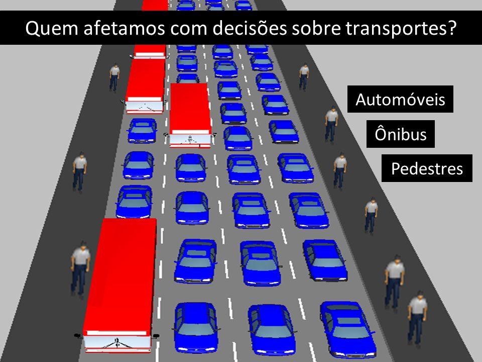 Automóveis Ônibus Pedestres Quem afetamos com decisões sobre transportes? Pedestres Ônibus Automóveis
