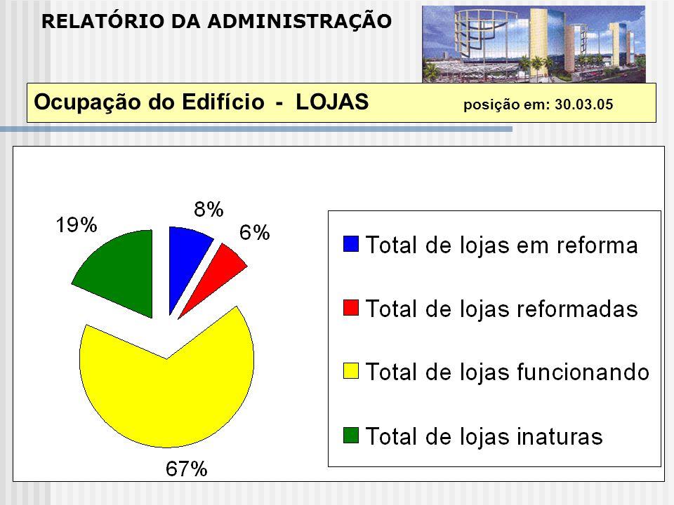 RELATÓRIO DA ADMINISTRAÇÃO Ocupação do Edifício - LOJAS posição em: 30.03.05