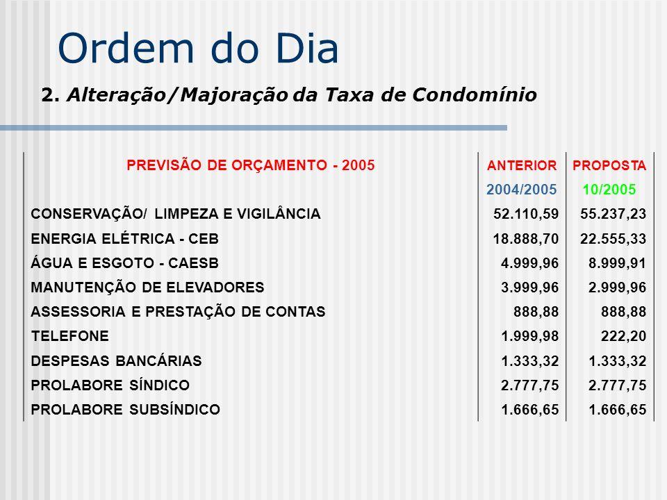 Ordem do Dia 2. Alteração/Majoração da Taxa de Condomínio PREVISÃO DE ORÇAMENTO - 2005 ANTERIORPROPOSTA 2004/200510/2005 CONSERVAÇÃO/ LIMPEZA E VIGILÂ