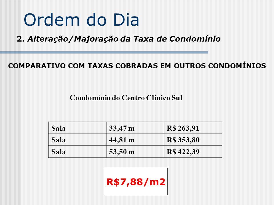 Ordem do Dia 2. Alteração/Majoração da Taxa de Condomínio COMPARATIVO COM TAXAS COBRADAS EM OUTROS CONDOMÍNIOS Condomínio do Centro Clinico Sul Sala33
