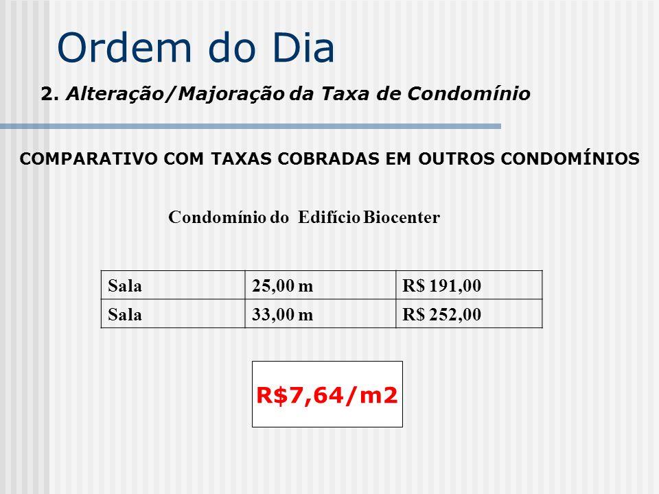 Ordem do Dia 2. Alteração/Majoração da Taxa de Condomínio COMPARATIVO COM TAXAS COBRADAS EM OUTROS CONDOMÍNIOS Condomínio do Edifício Biocenter Sala25