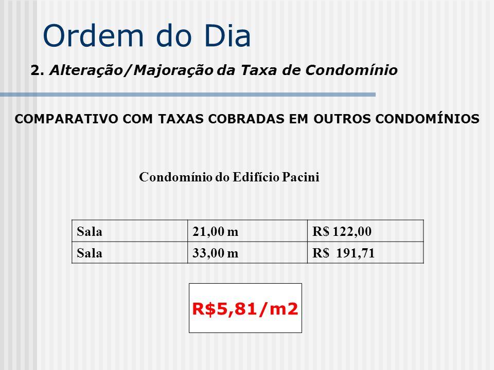 Ordem do Dia 2. Alteração/Majoração da Taxa de Condomínio COMPARATIVO COM TAXAS COBRADAS EM OUTROS CONDOMÍNIOS Condomínio do Edifício Pacini Sala21,00