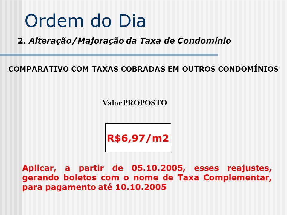 Ordem do Dia 2. Alteração/Majoração da Taxa de Condomínio COMPARATIVO COM TAXAS COBRADAS EM OUTROS CONDOMÍNIOS Valor PROPOSTO R$6,97/m2 Aplicar, a par