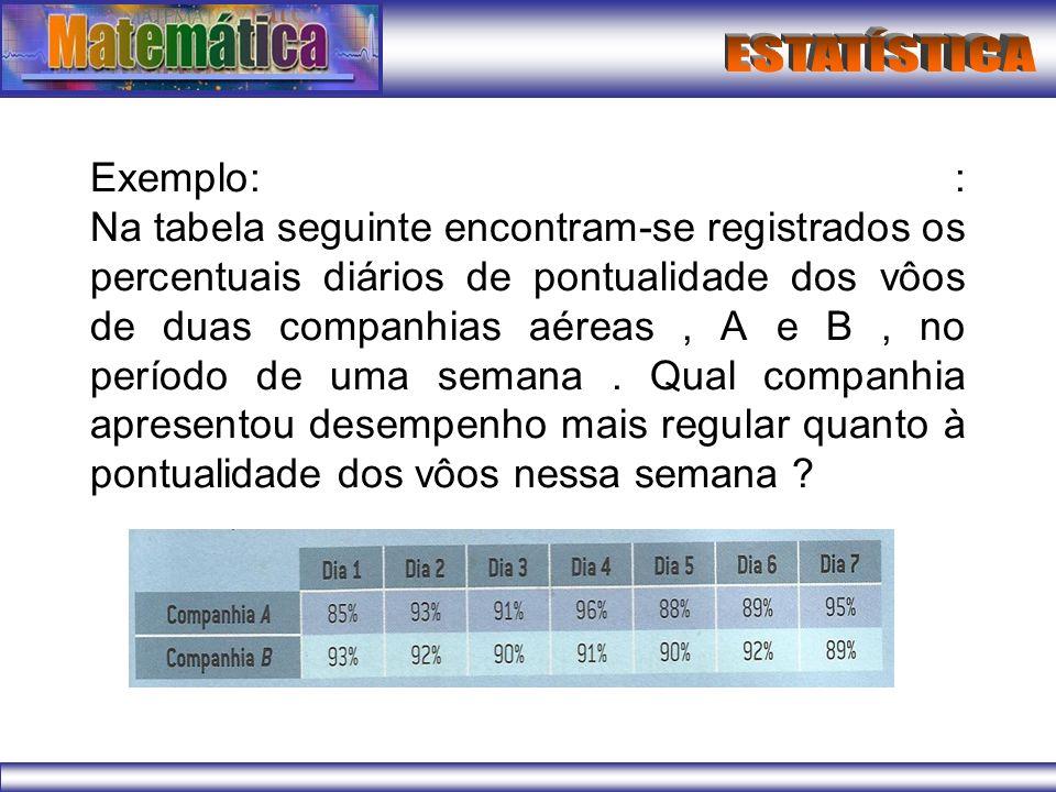 Exemplo: : Na tabela seguinte encontram-se registrados os percentuais diários de pontualidade dos vôos de duas companhias aéreas, A e B, no período de