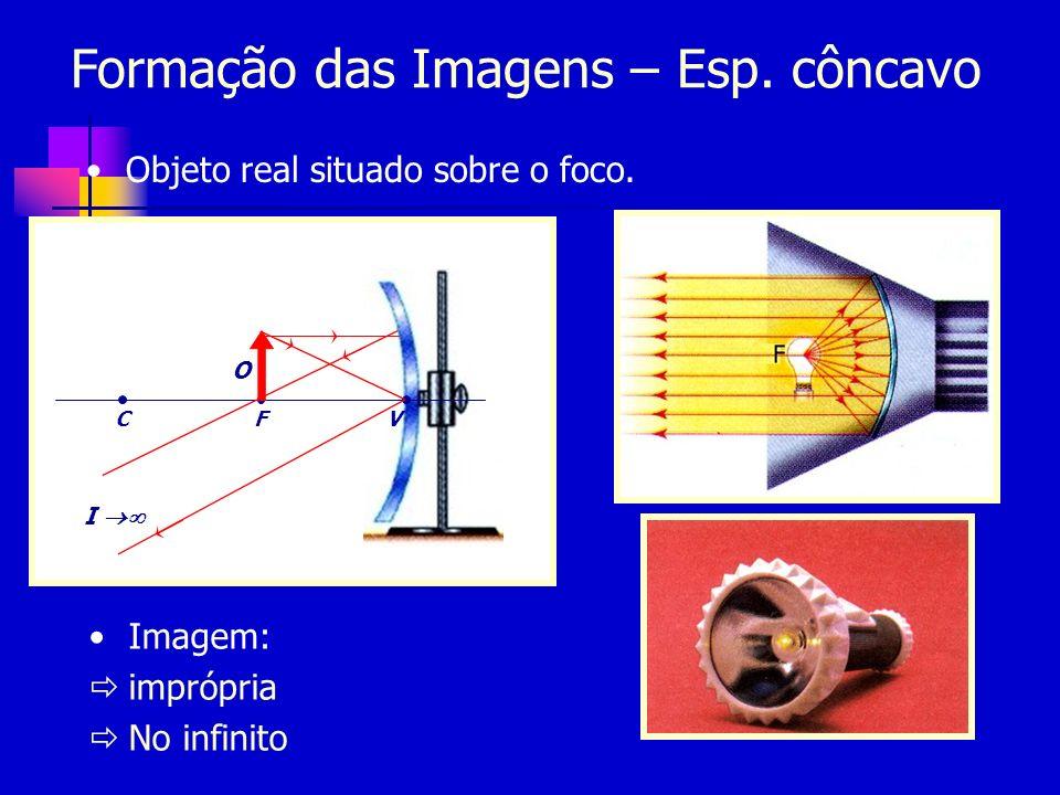 Formação das Imagens – Esp. côncavo Objeto real situado sobre o foco. CFV O I Imagem: imprópria No infinito