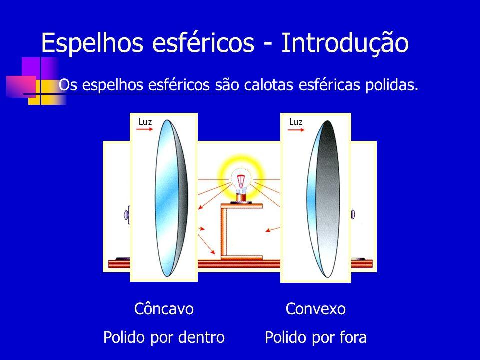C Espelhos Esféricos – Elementos Centro de Curvatura (C): É o centro da superfície esférica.