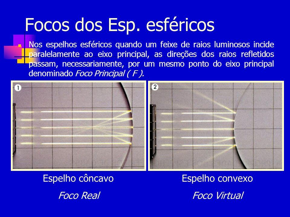 C C Focos dos Esp. esféricos Nos espelhos esféricos quando um feixe de raios luminosos incide paralelamente ao eixo principal, as direções dos raios r