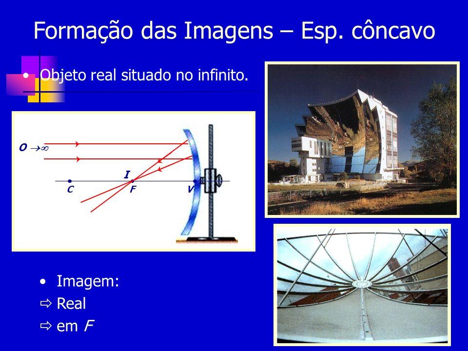 O CFV I Formação das Imagens – Esp. côncavo Objeto real situado no infinito. Imagem: Real em F