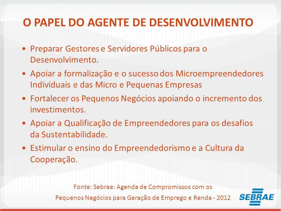 O PAPEL DO AGENTE DE DESENVOLVIMENTO Preparar Gestores e Servidores Públicos para o Desenvolvimento. Apoiar a formalização e o sucesso dos Microempree