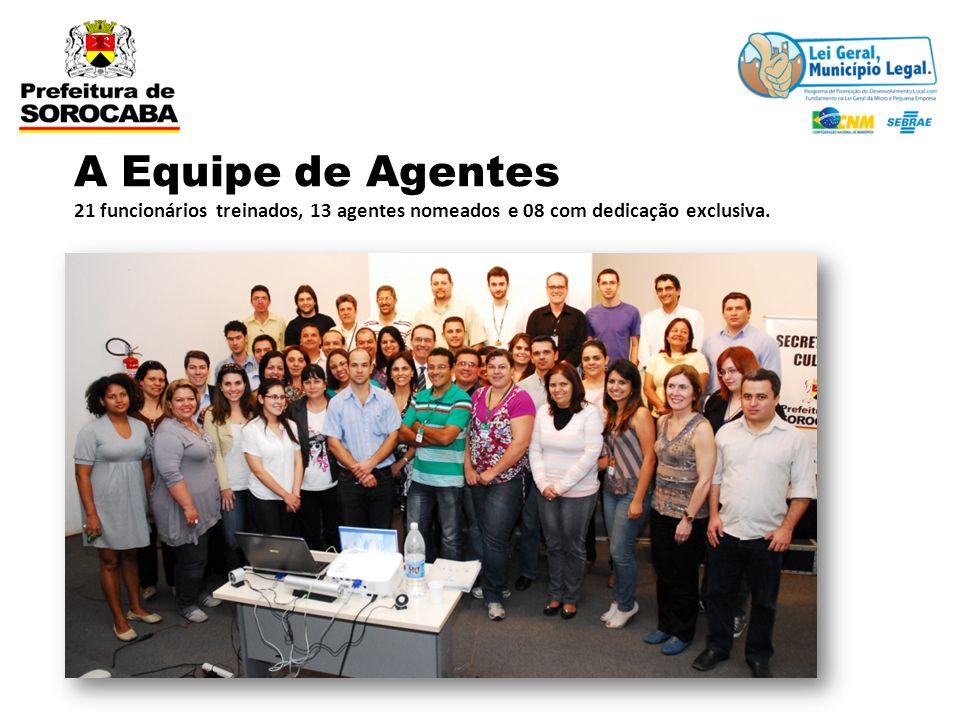 A Equipe de Agentes 21 funcionários treinados, 13 agentes nomeados e 08 com dedicação exclusiva.
