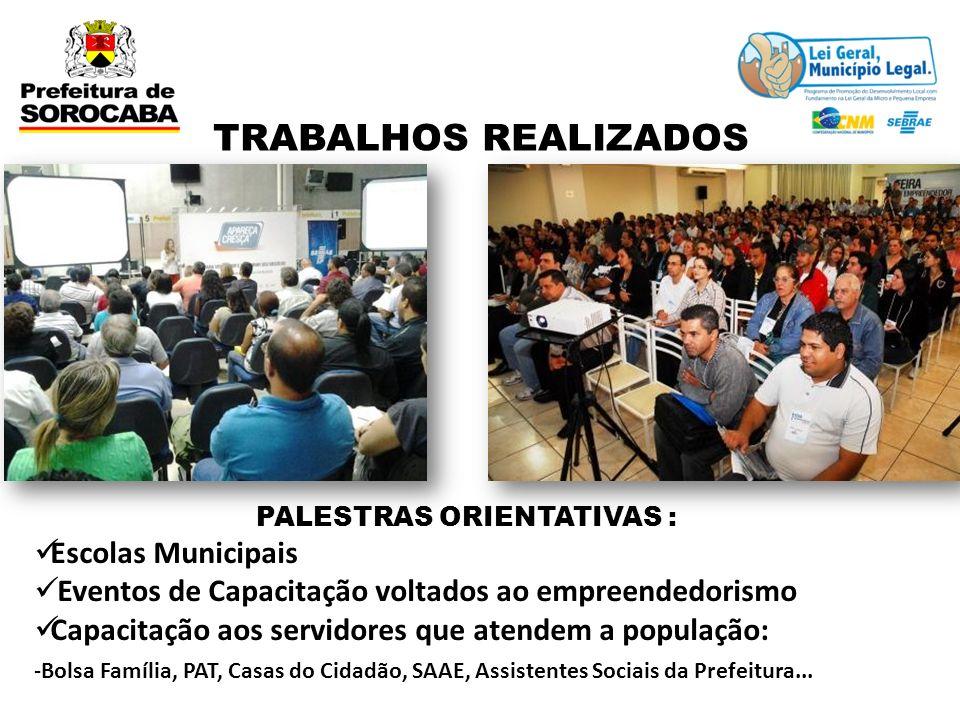 TRABALHOS REALIZADOS PALESTRAS ORIENTATIVAS : Escolas Municipais Eventos de Capacitação voltados ao empreendedorismo Capacitação aos servidores que at