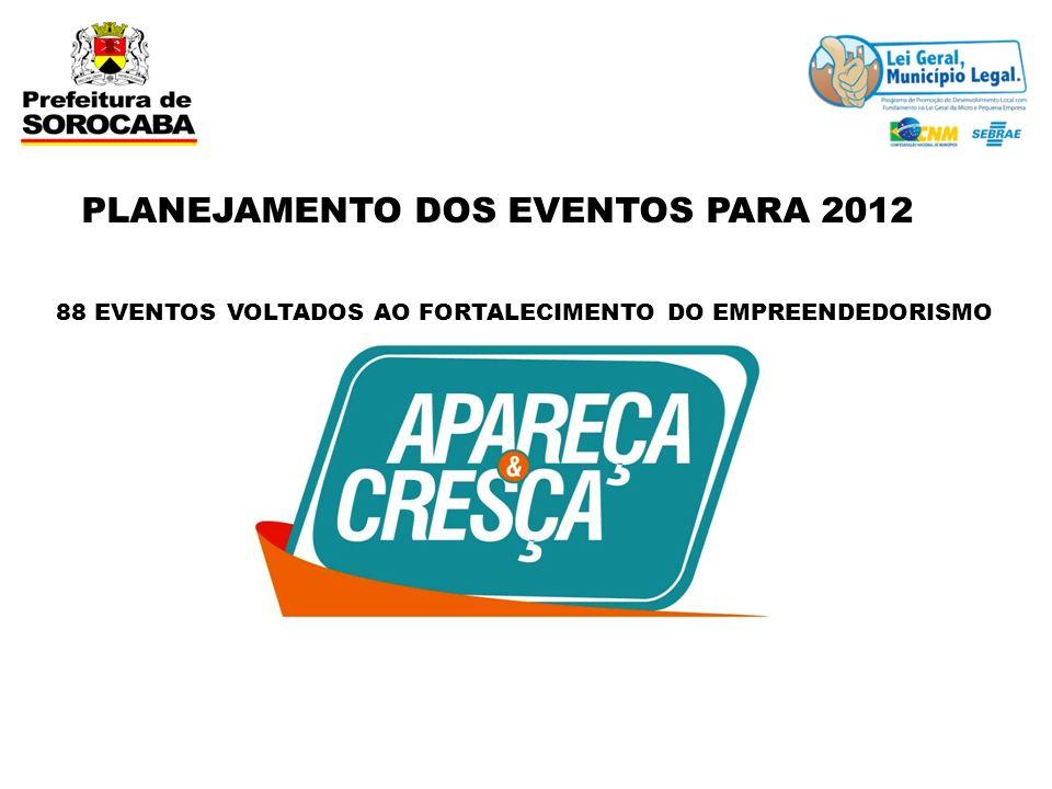PLANEJAMENTO DOS EVENTOS PARA 2012 88 EVENTOS VOLTADOS AO FORTALECIMENTO DO EMPREENDEDORISMO