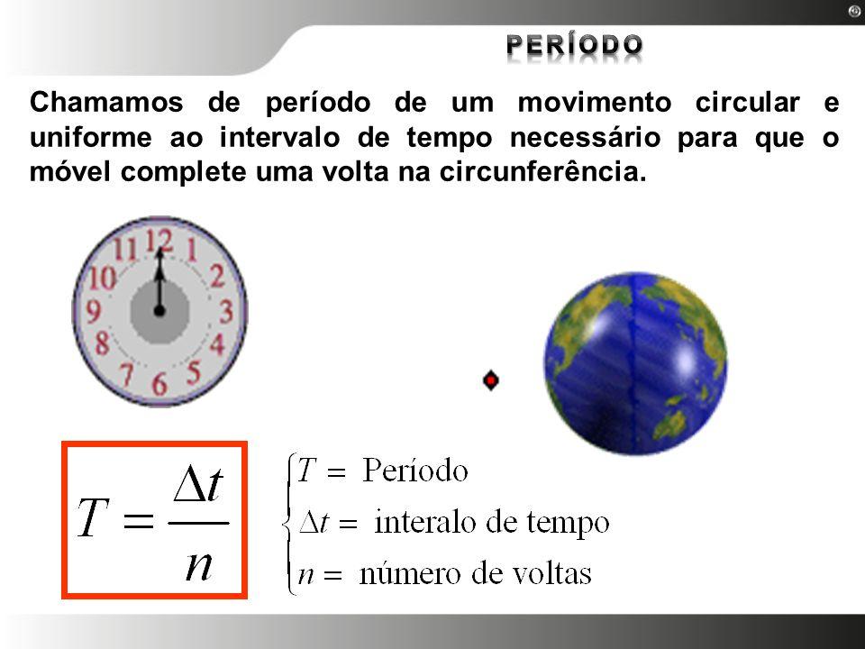 Chamamos de período de um movimento circular e uniforme ao intervalo de tempo necessário para que o móvel complete uma volta na circunferência.