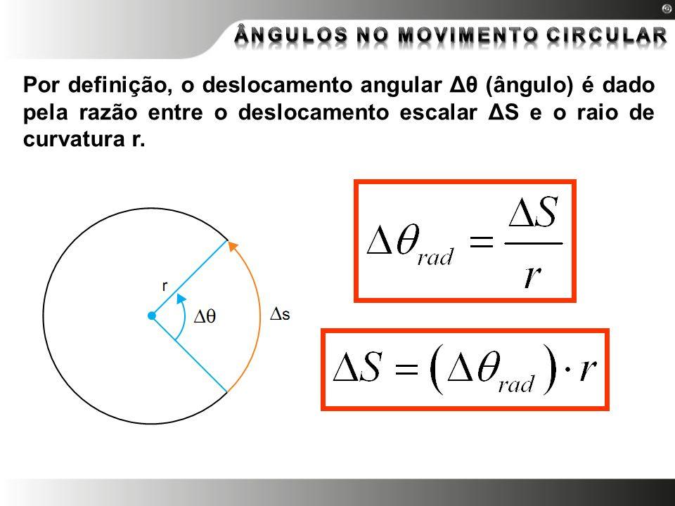 ΔS r Por definição, o deslocamento angular Δθ (ângulo) é dado pela razão entre o deslocamento escalar ΔS e o raio de curvatura r.