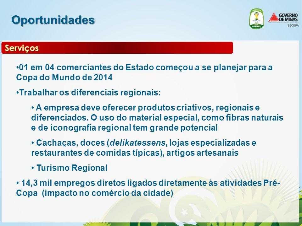 Oportunidades 01 em 04 comerciantes do Estado começou a se planejar para a Copa do Mundo de 2014 Trabalhar os diferenciais regionais: A empresa deve o
