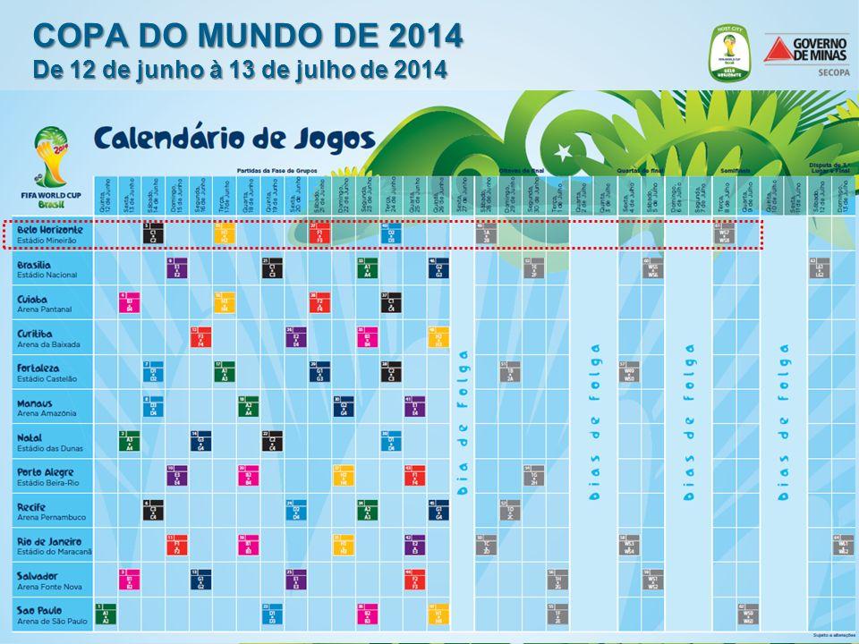 COPA DO MUNDO DE 2014 De 12 de junho à 13 de julho de 2014