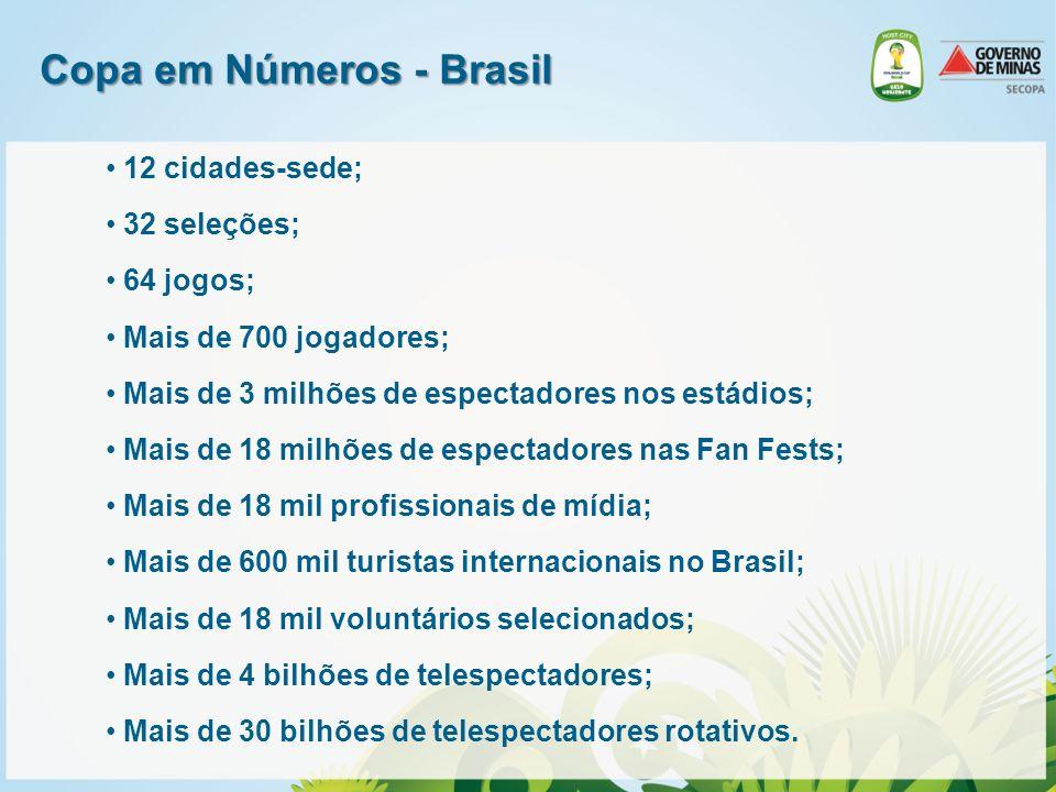 Copa em Números - Brasil 12 cidades-sede; 32 seleções; 64 jogos; Mais de 700 jogadores; Mais de 3 milhões de espectadores nos estádios; Mais de 18 mil