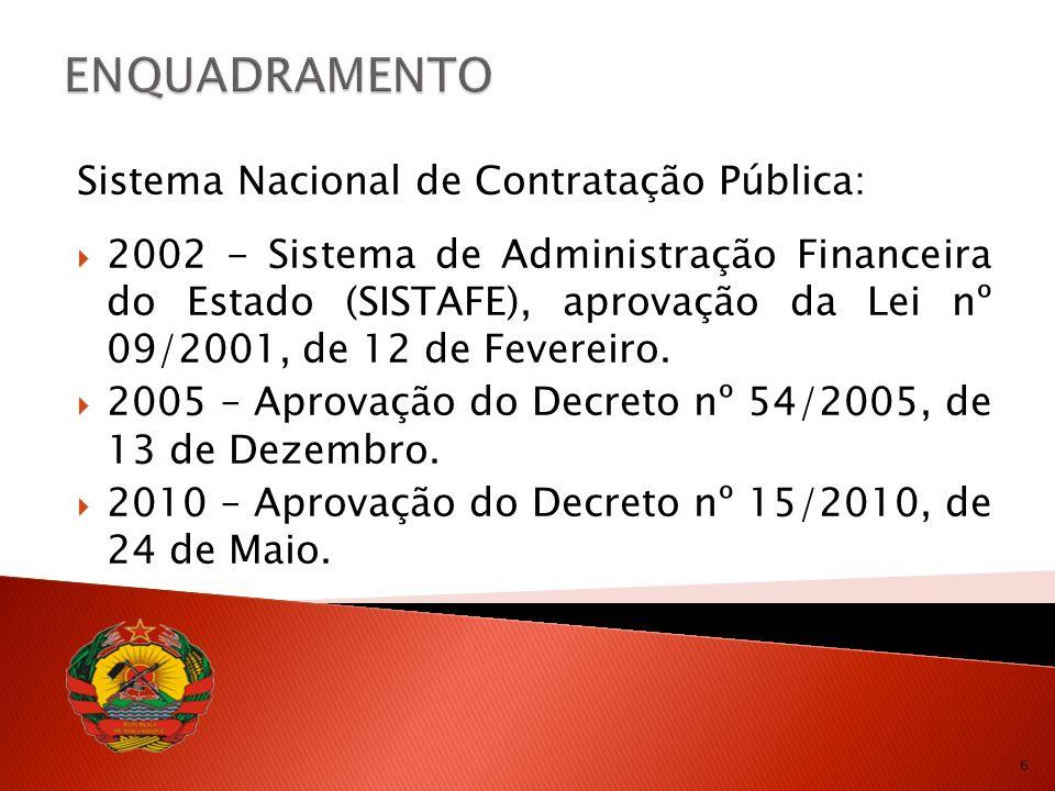 Reforma da Administração Financeira do Estado: Subsistemas: Orçamento do Estado Contabilidade Pública Tesouro Público Património do Estado Controlo Interno