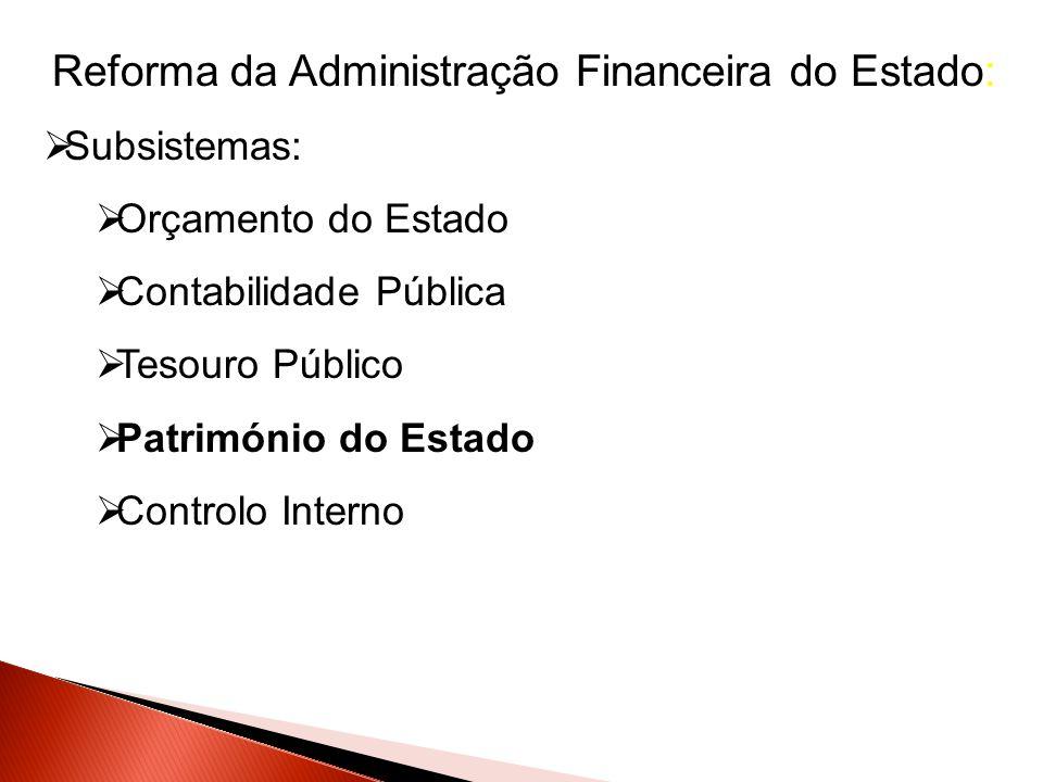 Controlo Interno (Inspecção Geral de Finanças) Unidade Funcional de Supervisão das Aquisições Controlo Externo (Tribunal Administrativo)