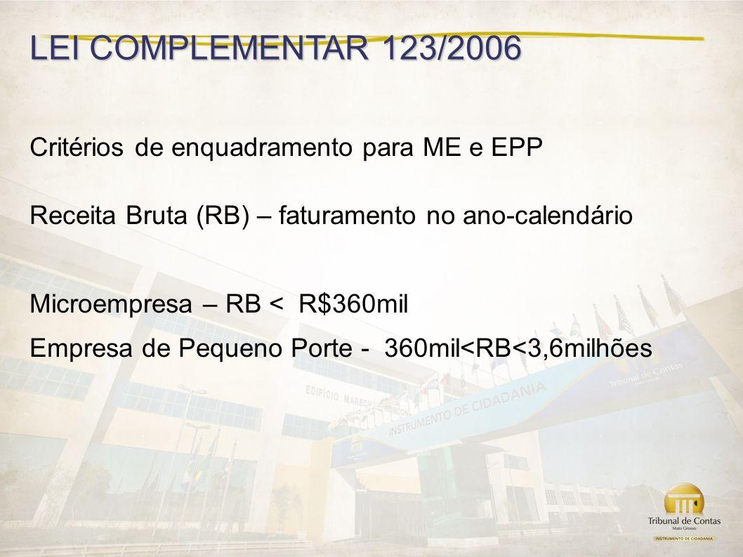 LEI COMPLEMENTAR 123/2006 Critérios de enquadramento para ME e EPP Receita Bruta (RB) – faturamento no ano-calendário Microempresa – RB < R$360mil Empresa de Pequeno Porte - 360mil<RB<3,6milhões
