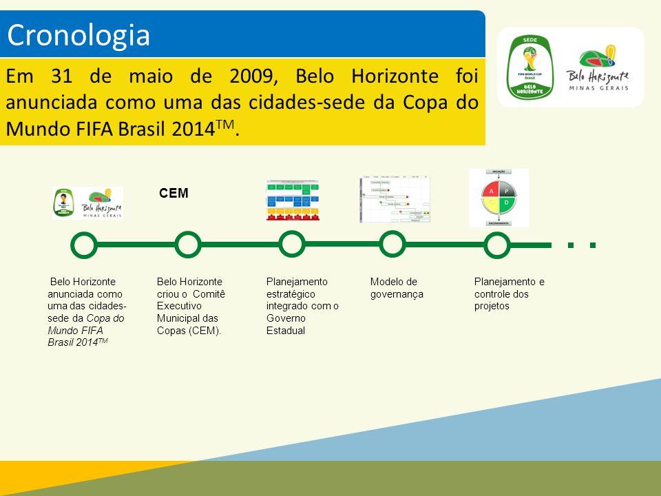 Belo Horizonte criou o Comitê Executivo Municipal das Copas (CEM). Belo Horizonte anunciada como uma das cidades- sede da Copa do Mundo FIFA Brasil 20