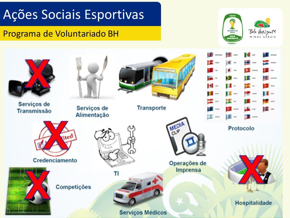 Ações Sociais Esportivas Programa de Voluntariado BH