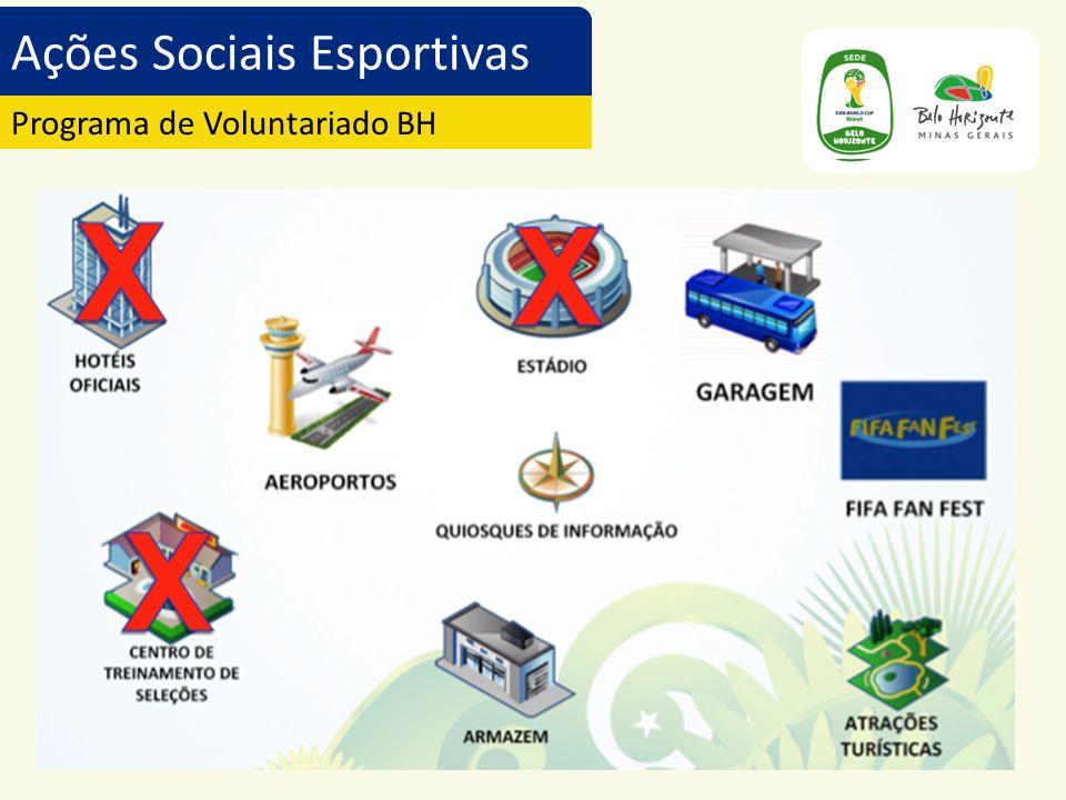 Ações Sociais Esportivas Programa de Voluntariado BH Ações Sociais Esportivas Programa de Voluntariado BH