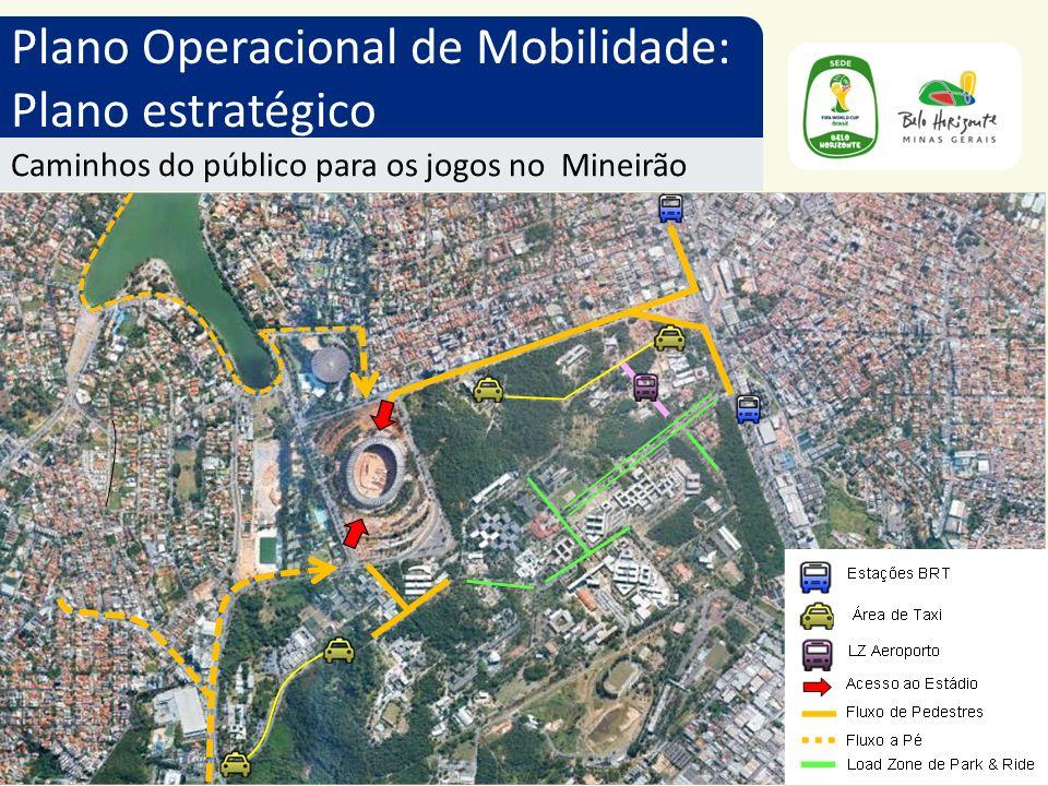 Plano Operacional de Mobilidade: Plano estratégico Caminhos do público para os jogos no Mineirão