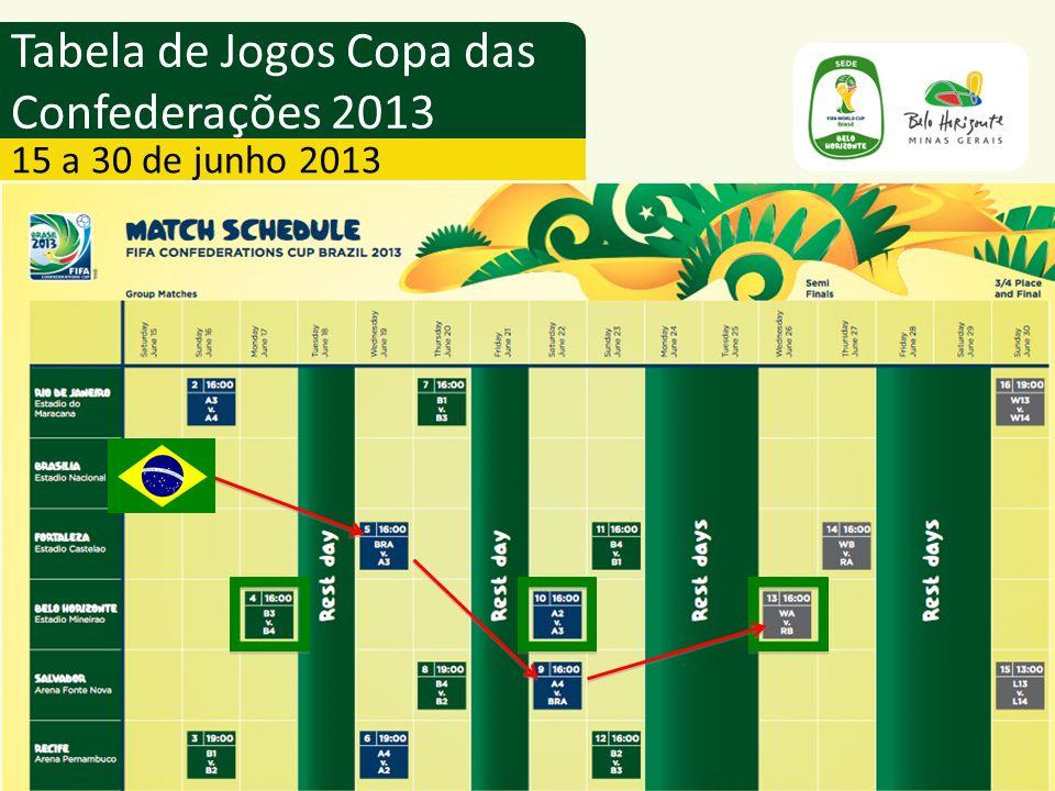 Tabela de Jogos Copa das Confederações 2013 15 a 30 de junho 2013