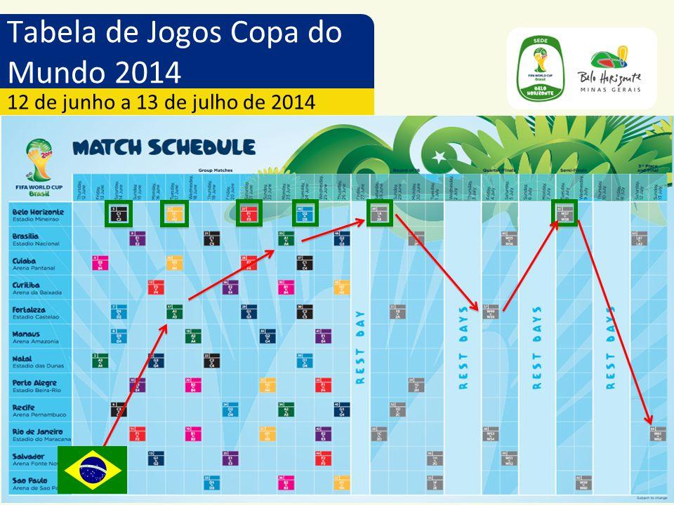 Tabela de Jogos Copa do Mundo 2014 12 de junho a 13 de julho de 2014