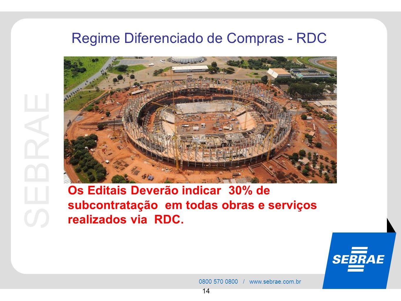 SEBRAE 0800 570 0800 / www.sebrae.com.br 14 Regime Diferenciado de Compras - RDC Os Editais Deverão indicar 30% de subcontratação em todas obras e ser