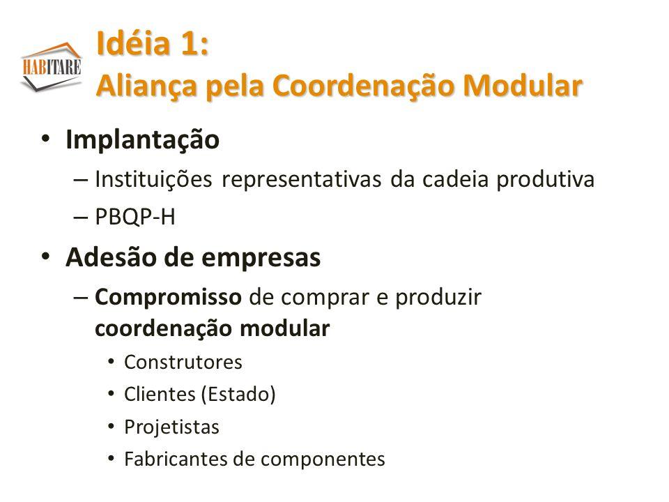 Idéia 1: Aliança pela Coordenação Modular Implantação – Instituições representativas da cadeia produtiva – PBQP-H Adesão de empresas – Compromisso de comprar e produzir coordenação modular Construtores Clientes (Estado) Projetistas Fabricantes de componentes