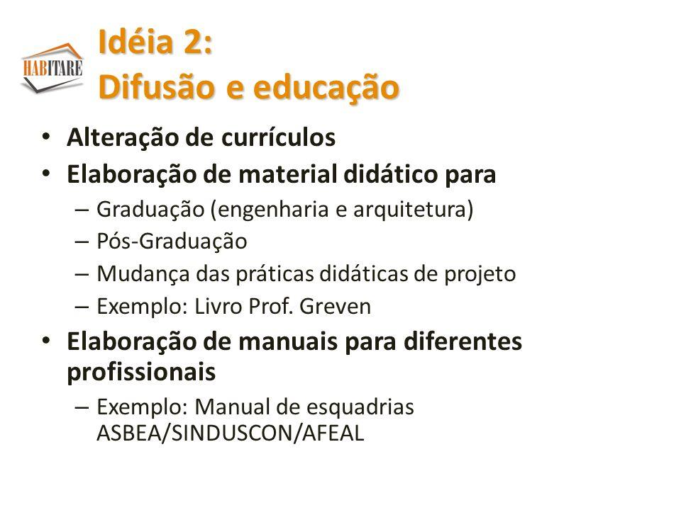 Idéia 2: Difusão e educação Alteração de currículos Elaboração de material didático para – Graduação (engenharia e arquitetura) – Pós-Graduação – Mudança das práticas didáticas de projeto – Exemplo: Livro Prof.