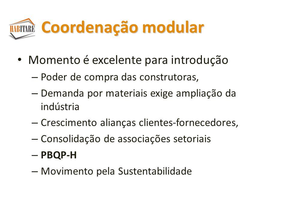 Coordenação modular Momento é excelente para introdução – Poder de compra das construtoras, – Demanda por materiais exige ampliação da indústria – Crescimento alianças clientes-fornecedores, – Consolidação de associações setoriais – PBQP-H – Movimento pela Sustentabilidade