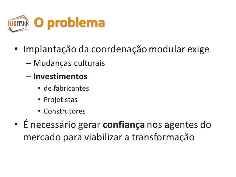 O problema Implantação da coordenação modular exige – Mudanças culturais – Investimentos de fabricantes Projetistas Construtores É necessário gerar confiança nos agentes do mercado para viabilizar a transformação