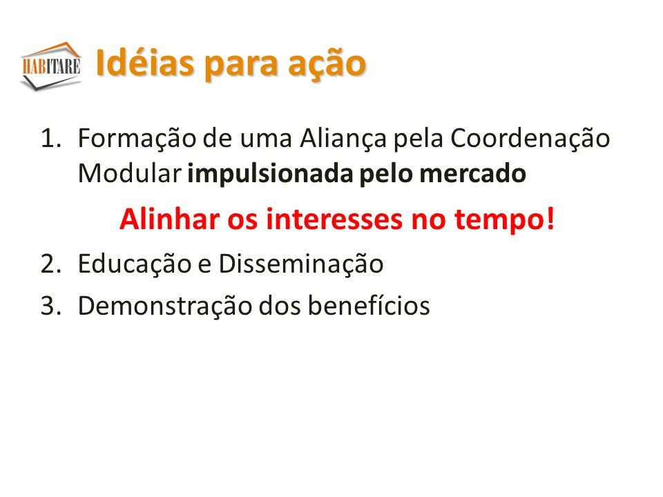 Idéias para ação 1.Formação de uma Aliança pela Coordenação Modular impulsionada pelo mercado Alinhar os interesses no tempo.
