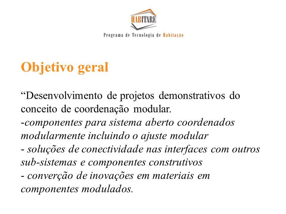 Objetivo geral Desenvolvimento de projetos demonstrativos do conceito de coordenação modular.