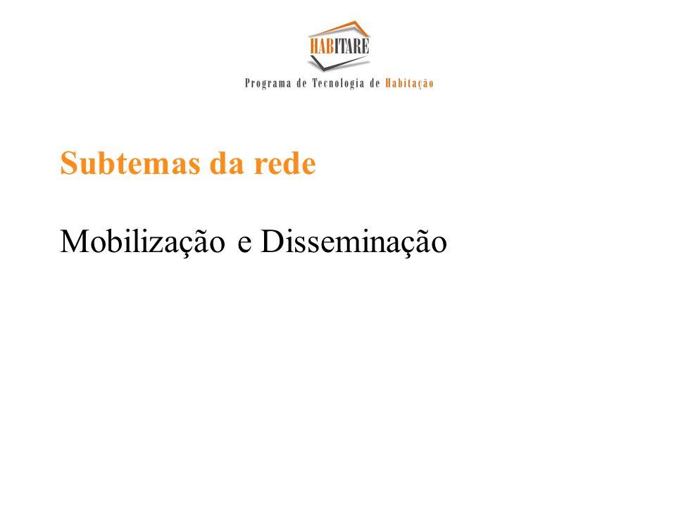 Subtemas da rede Mobilização e Disseminação