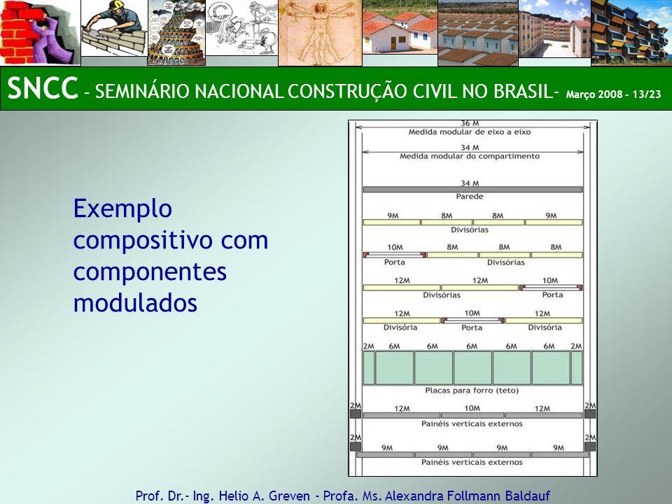 Exemplo compositivo com componentes modulados Prof. Dr.- Ing. Helio A. Greven - Profa. Ms. Alexandra Follmann Baldauf SNCC – SEMINÁRIO NACIONAL CONSTR