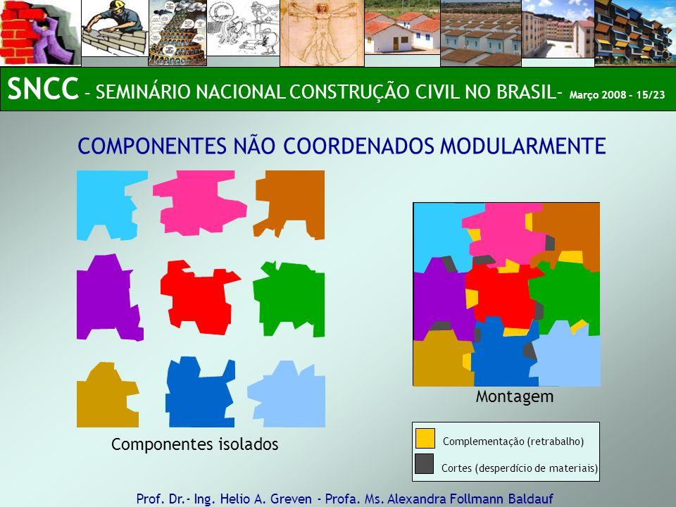 Montagem Componentes isolados Complementação (retrabalho) Cortes (desperdício de materiais) COMPONENTES NÃO COORDENADOS MODULARMENTE Prof. Dr.- Ing. H