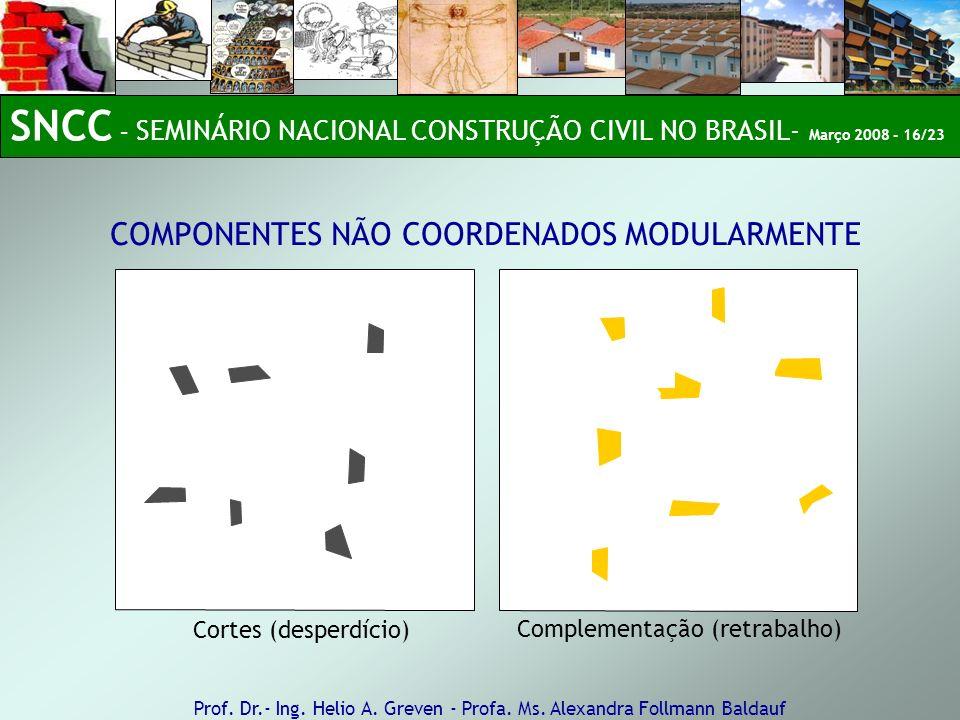 Cortes (desperdício) Complementação (retrabalho) COMPONENTES NÃO COORDENADOS MODULARMENTE Prof. Dr.- Ing. Helio A. Greven - Profa. Ms. Alexandra Follm