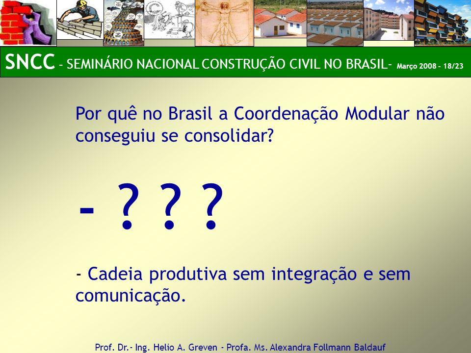 Por quê no Brasil a Coordenação Modular não conseguiu se consolidar? - ? ? ? - Cadeia produtiva sem integração e sem comunicação. Prof. Dr.- Ing. Heli