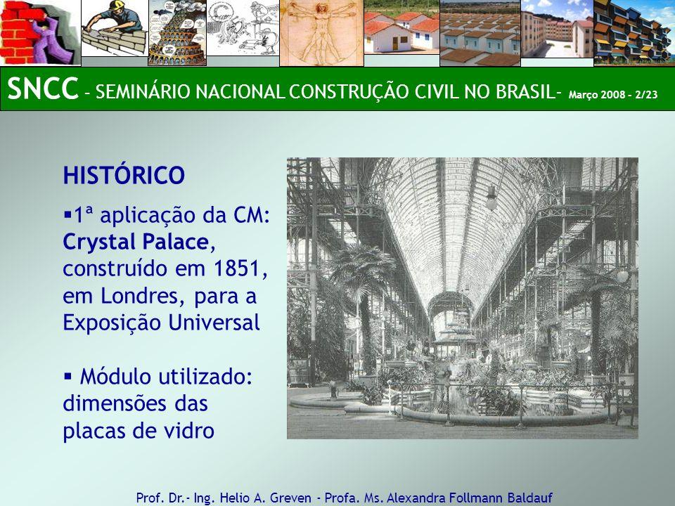 HISTÓRICO 1ª aplicação da CM: Crystal Palace, construído em 1851, em Londres, para a Exposição Universal Módulo utilizado: dimensões das placas de vid