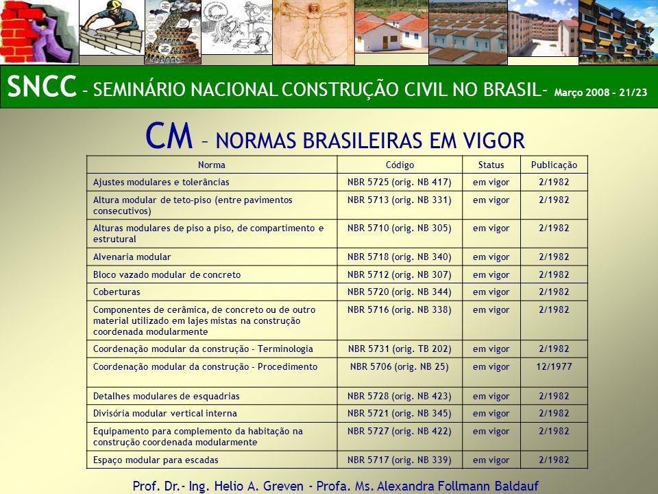 NormaCódigoStatusPublicação Ajustes modulares e tolerânciasNBR 5725 (orig. NB 417)em vigor2/1982 Altura modular de teto-piso (entre pavimentos consecu